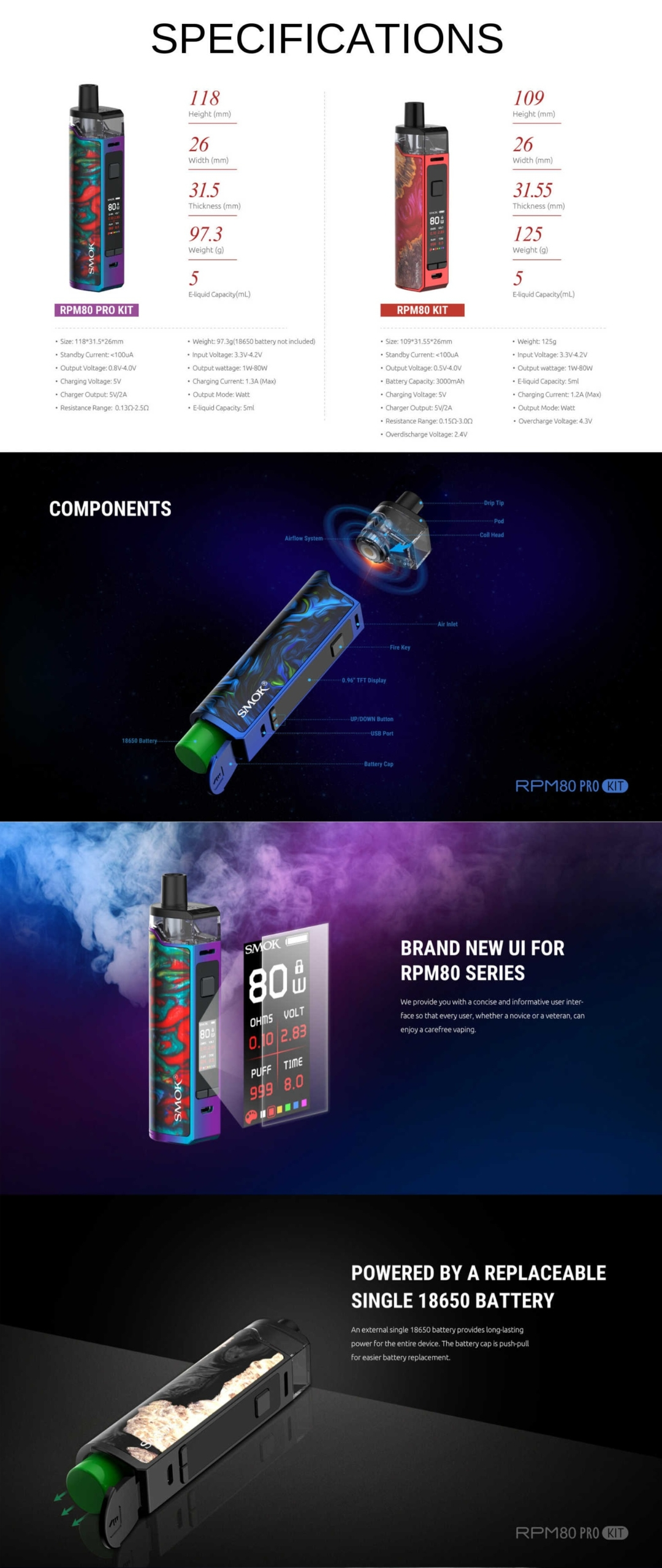 SMOK RPM80 Kit Built-in 3000mAh description