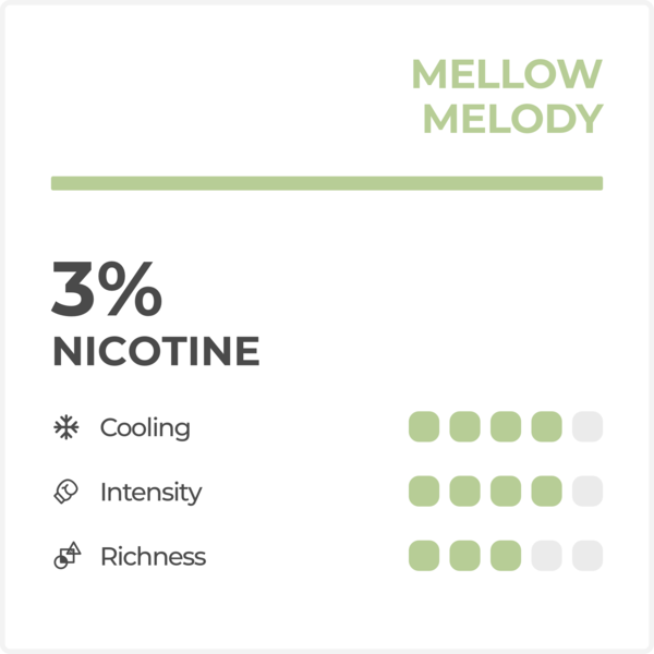RELX Pods Mellow Melody